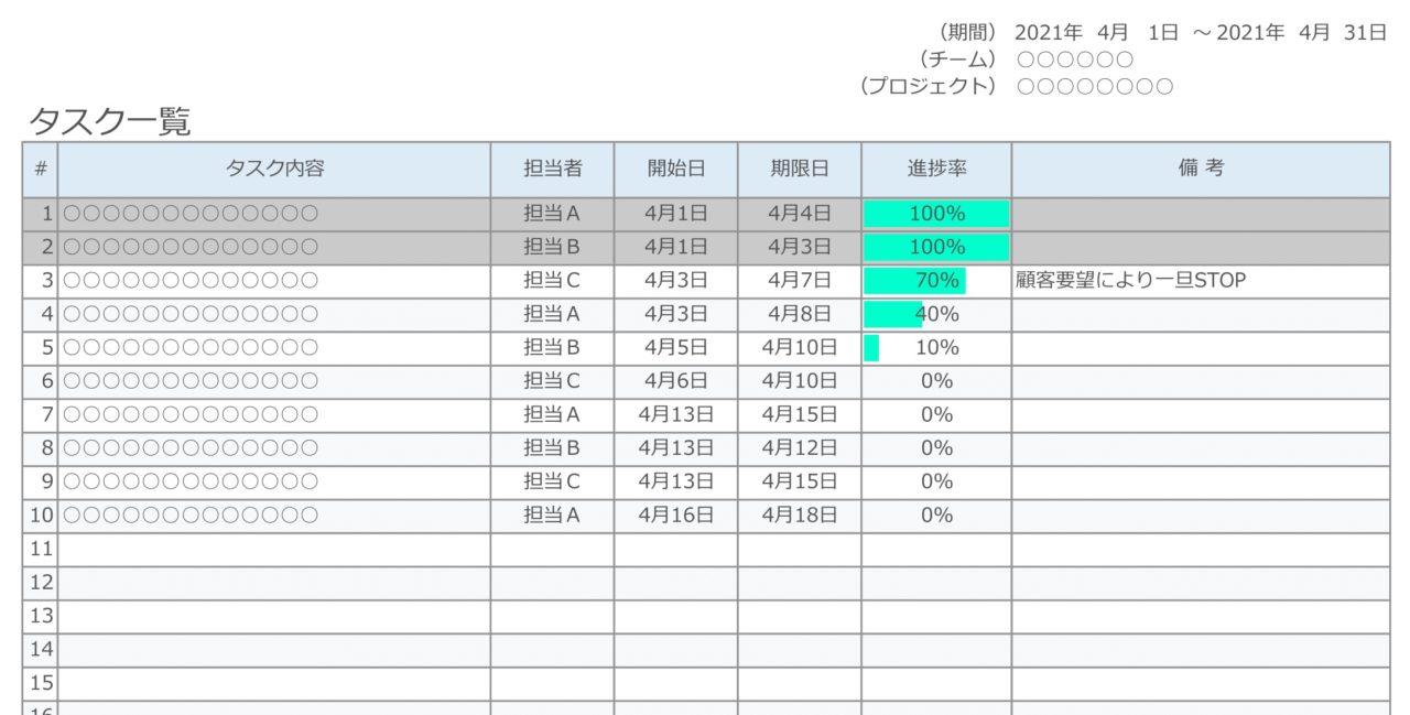 【タスク管理表】プロジェクト作業進捗・無料Excelテンプレート(チーム向け・進捗率・完了表示)
